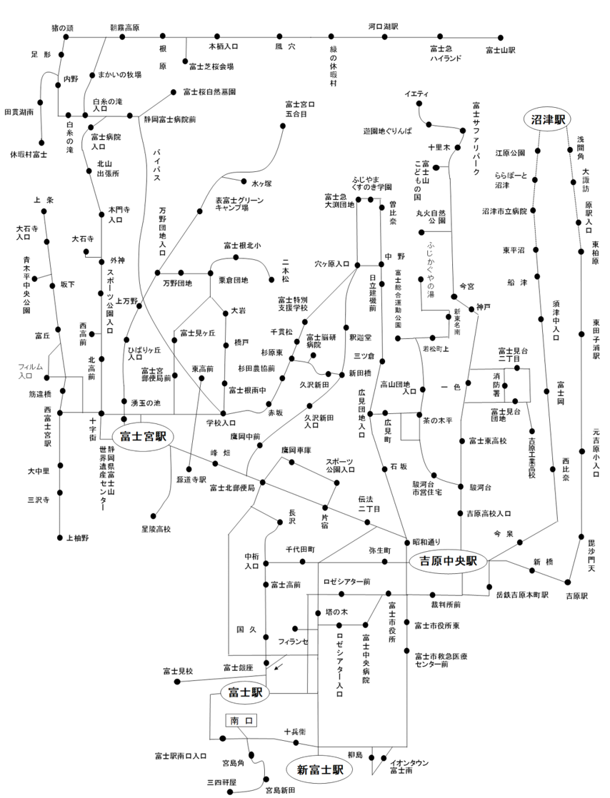 路線図(2021)