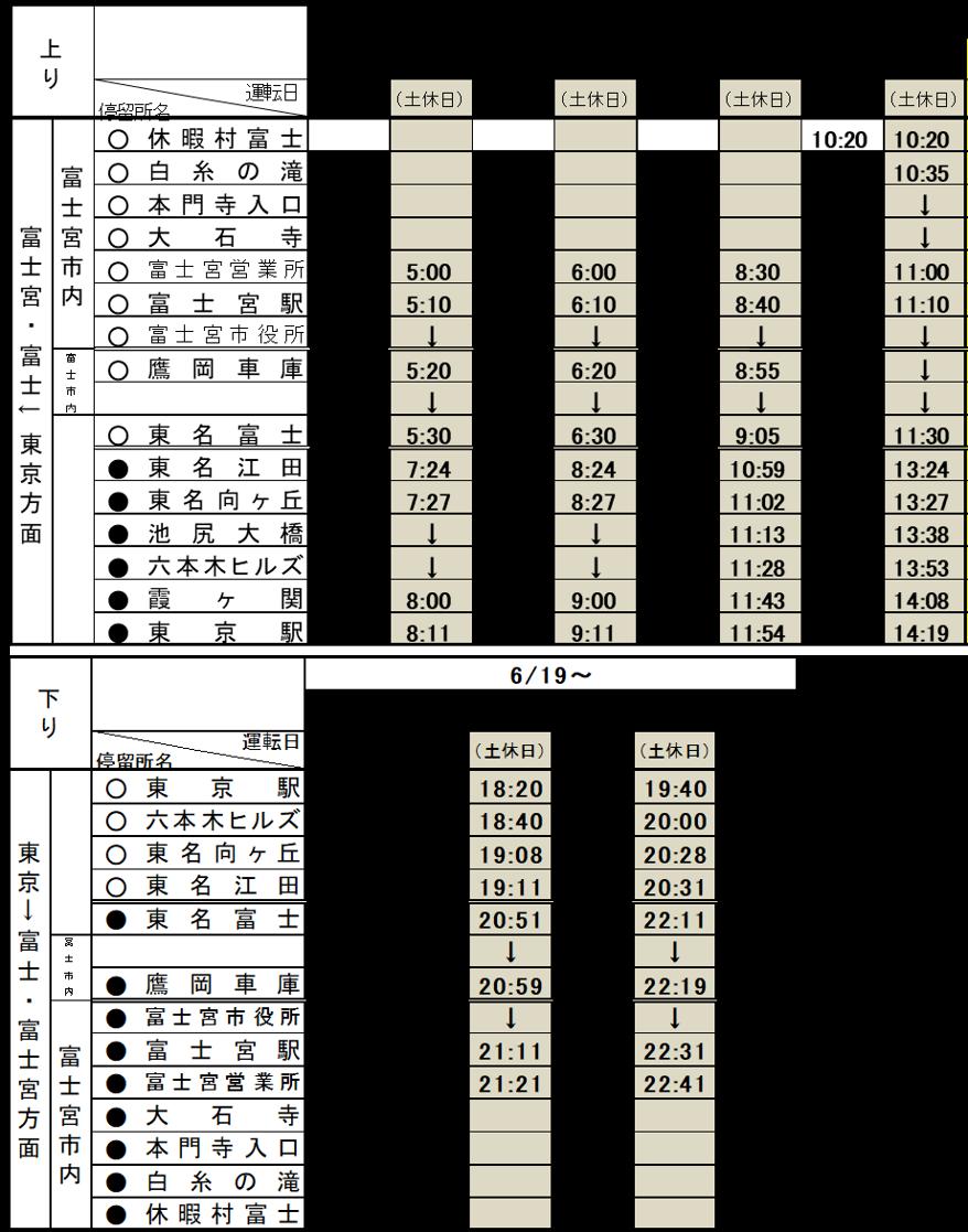 東京線ダイヤ619