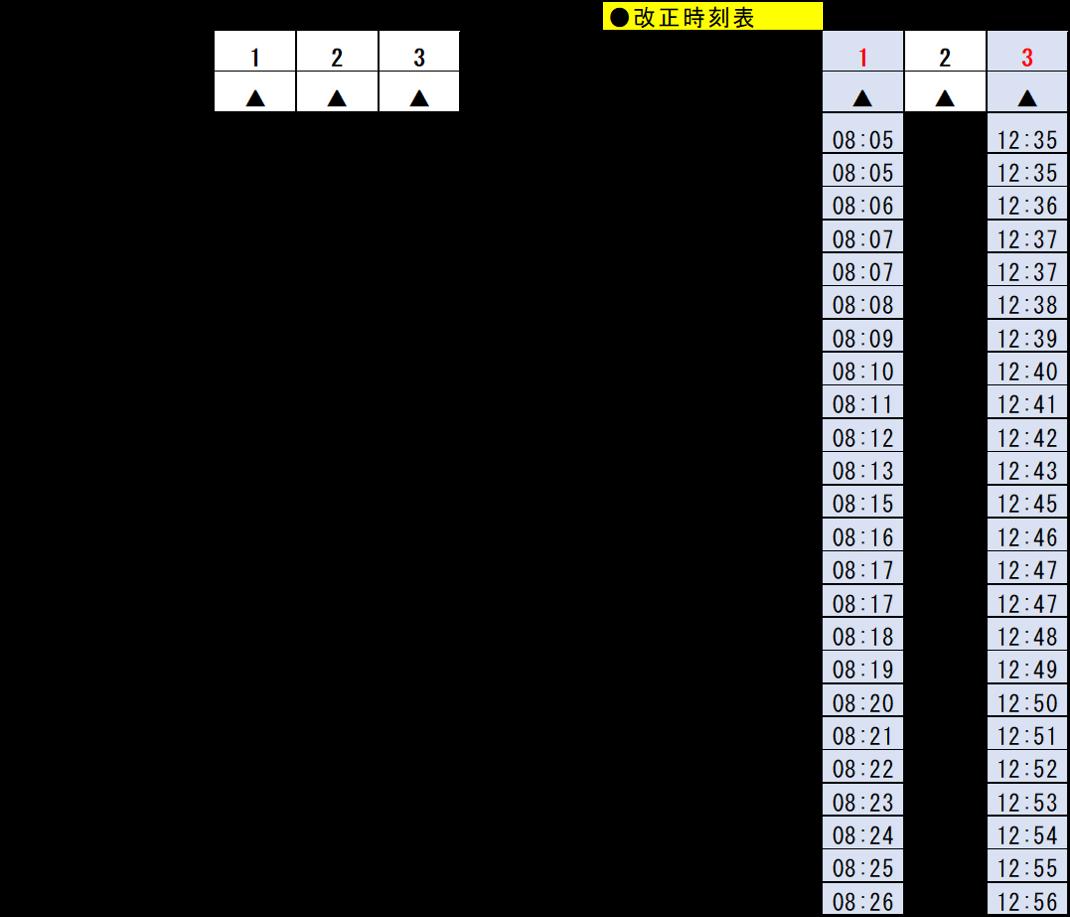 東田子線時刻表20211001