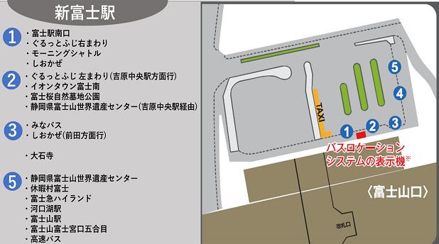 新富士駅乗り場