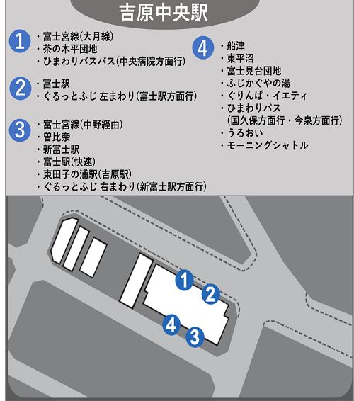 吉原中央駅乗り場